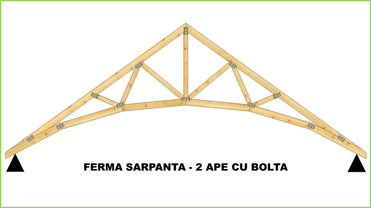 ferma_sarpanta_2_ape_cu_bolta