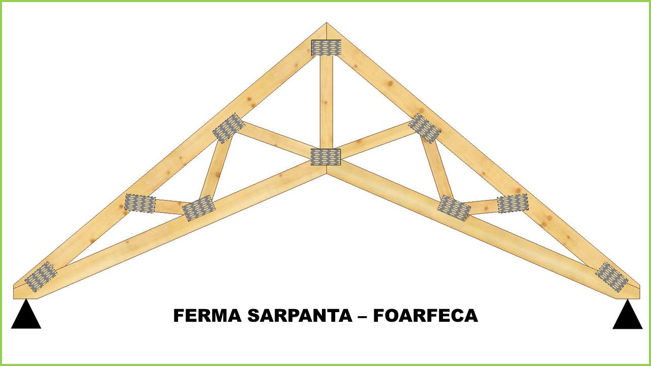 ferma_sarpanta_foarfeca