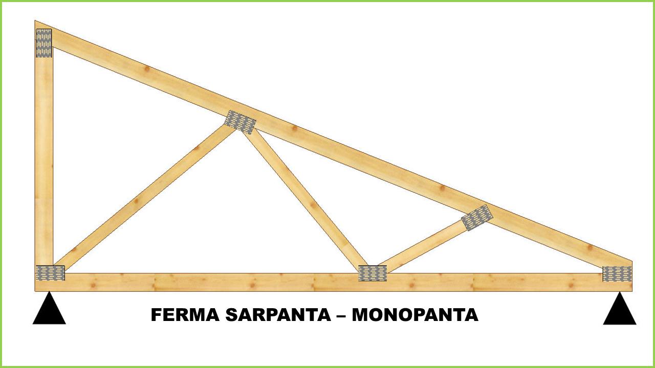 ferma_sarpanta_monopanta