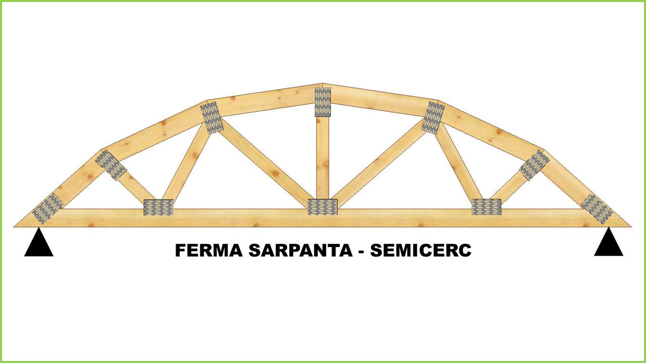 ferma_sarpanta_semicerc