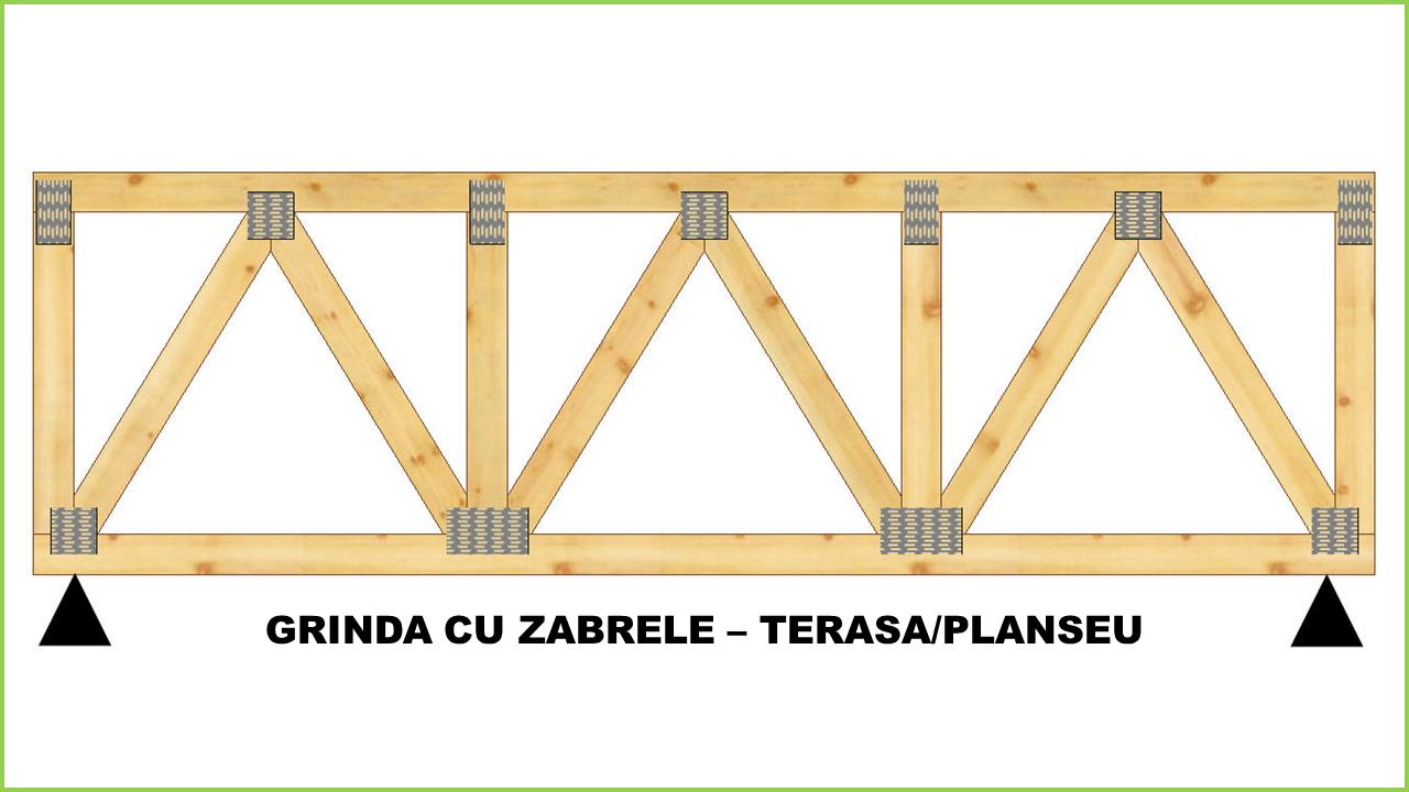 grinda_cu_zabrele_terasa_planseu